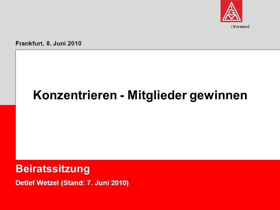 Beiratssitzung Detlef Wetzel (Stand: 7. Juni 2010)