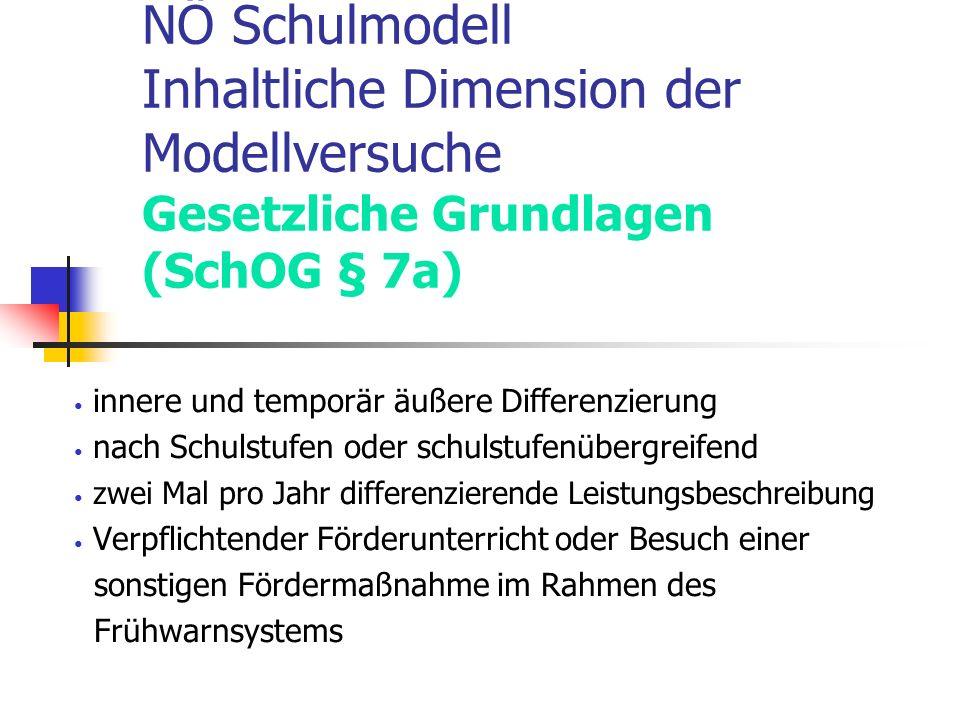 NÖ Schulmodell Inhaltliche Dimension der Modellversuche Gesetzliche Grundlagen (SchOG § 7a)