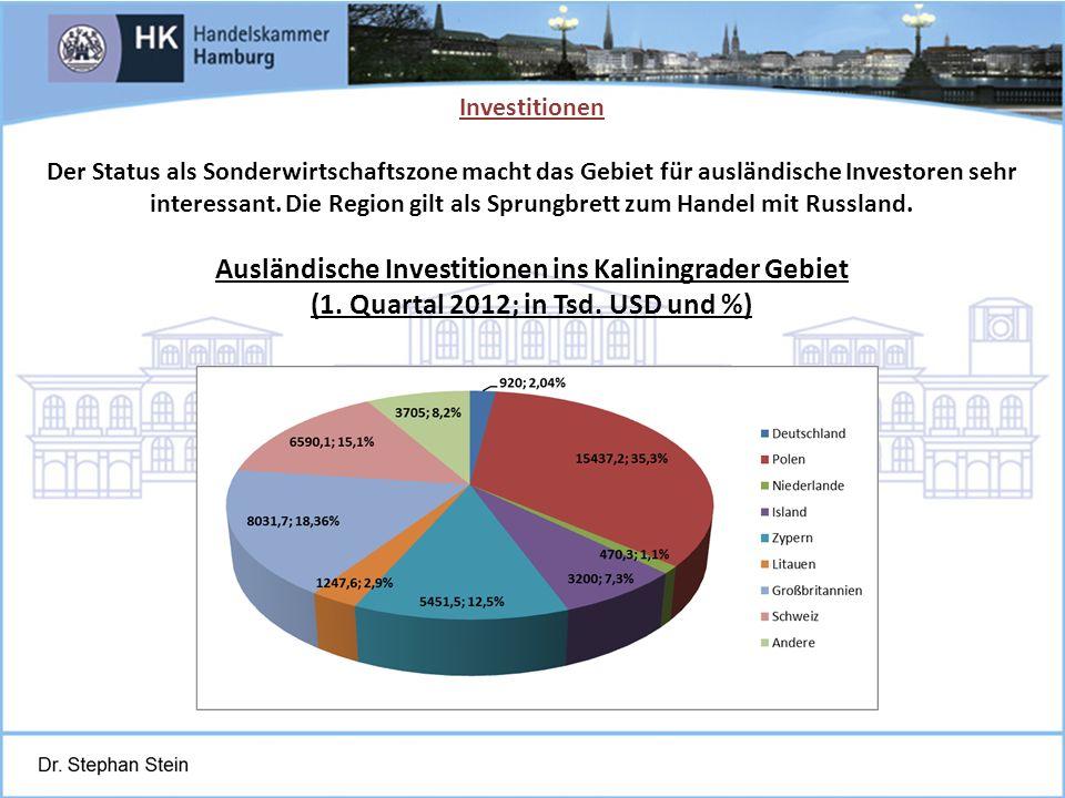 Ausländische Investitionen ins Kaliningrader Gebiet