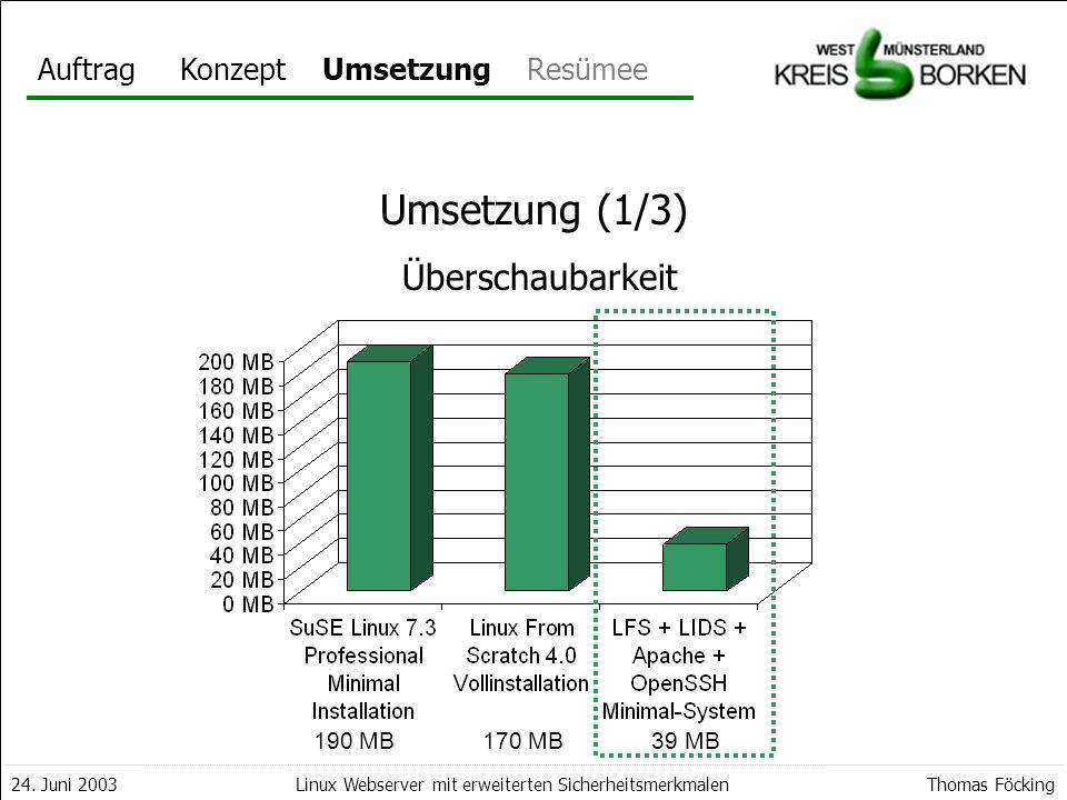 Umsetzung Umsetzung (1/3) Überschaubarkeit 190 MB 170 MB 39 MB