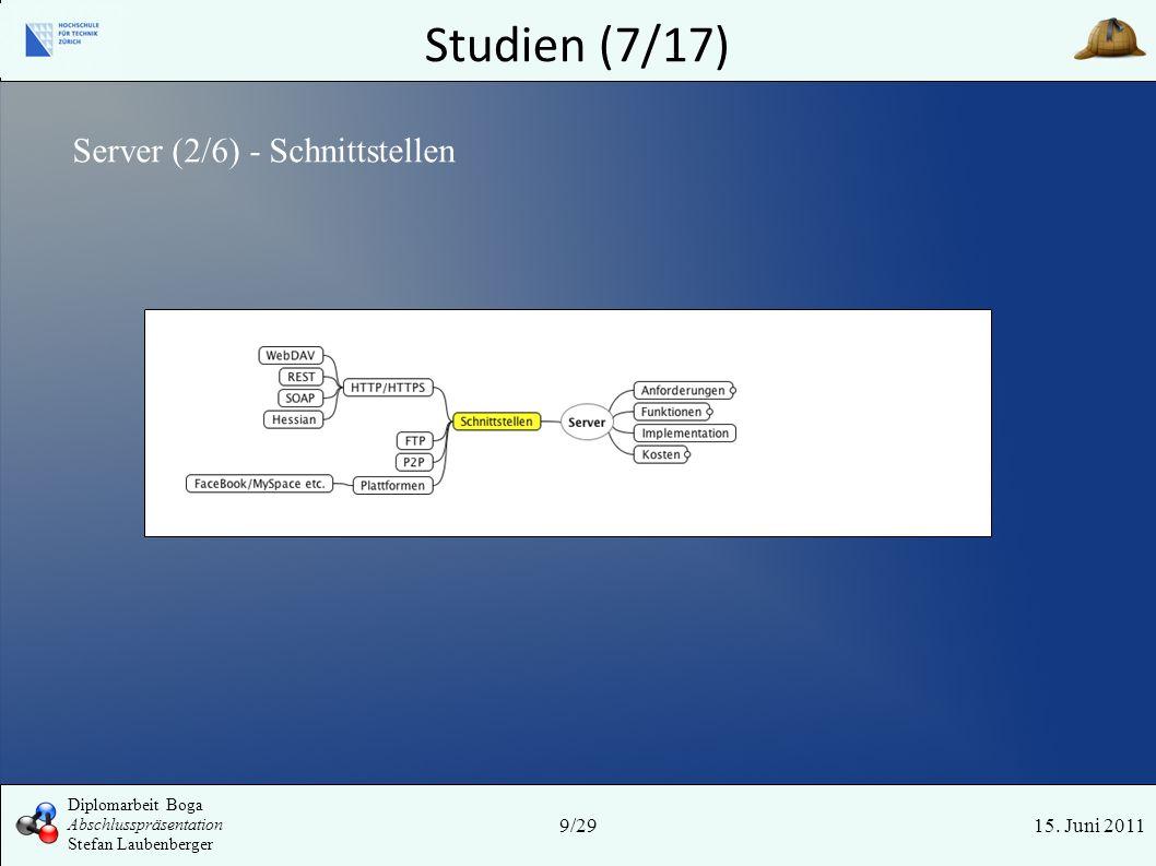 Studien (7/17) Server (2/6) - Schnittstellen Tyr 9/29 15. Juni 2011