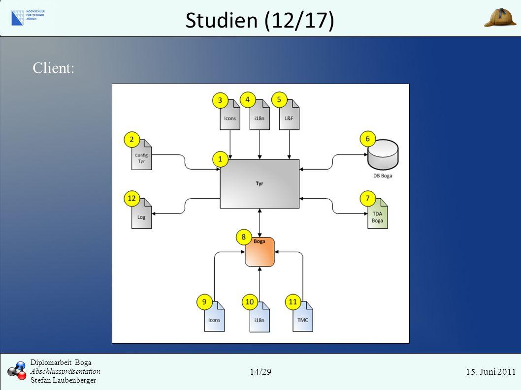 Studien (12/17) Client: Tyr 14/29 15. Juni 2011 Diplomarbeit Boga
