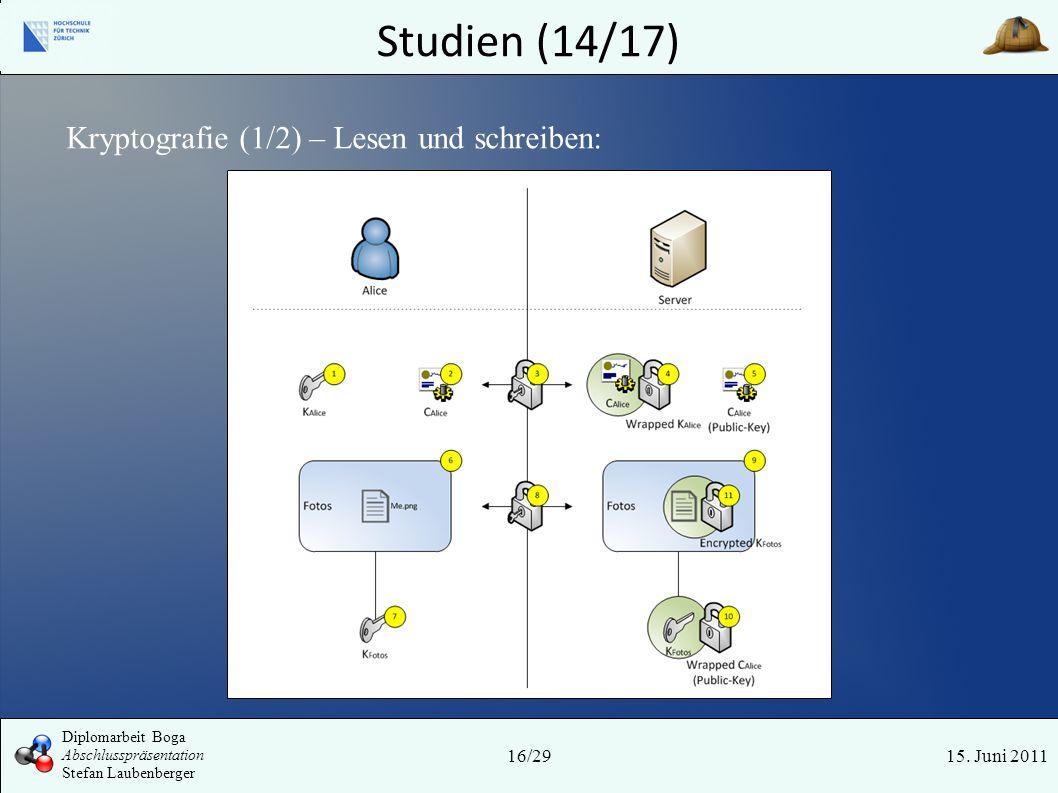 Studien (14/17) Kryptografie (1/2) – Lesen und schreiben: Tyr 16/29