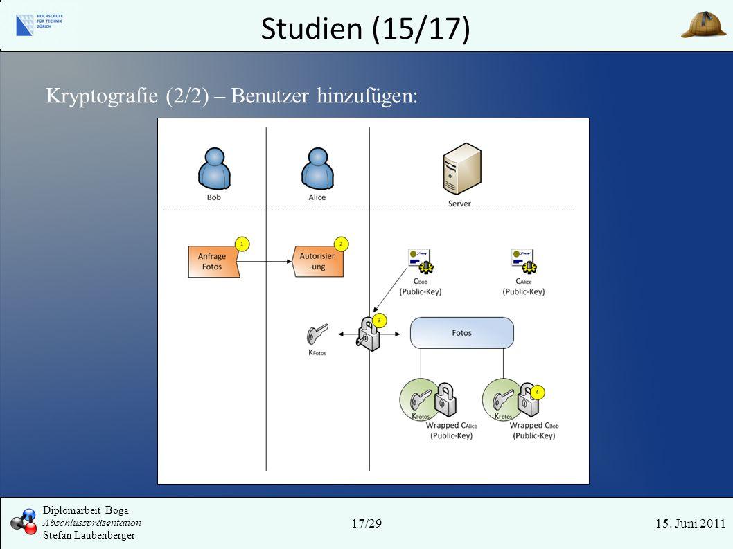 Studien (15/17) Kryptografie (2/2) – Benutzer hinzufügen: Tyr 17/29