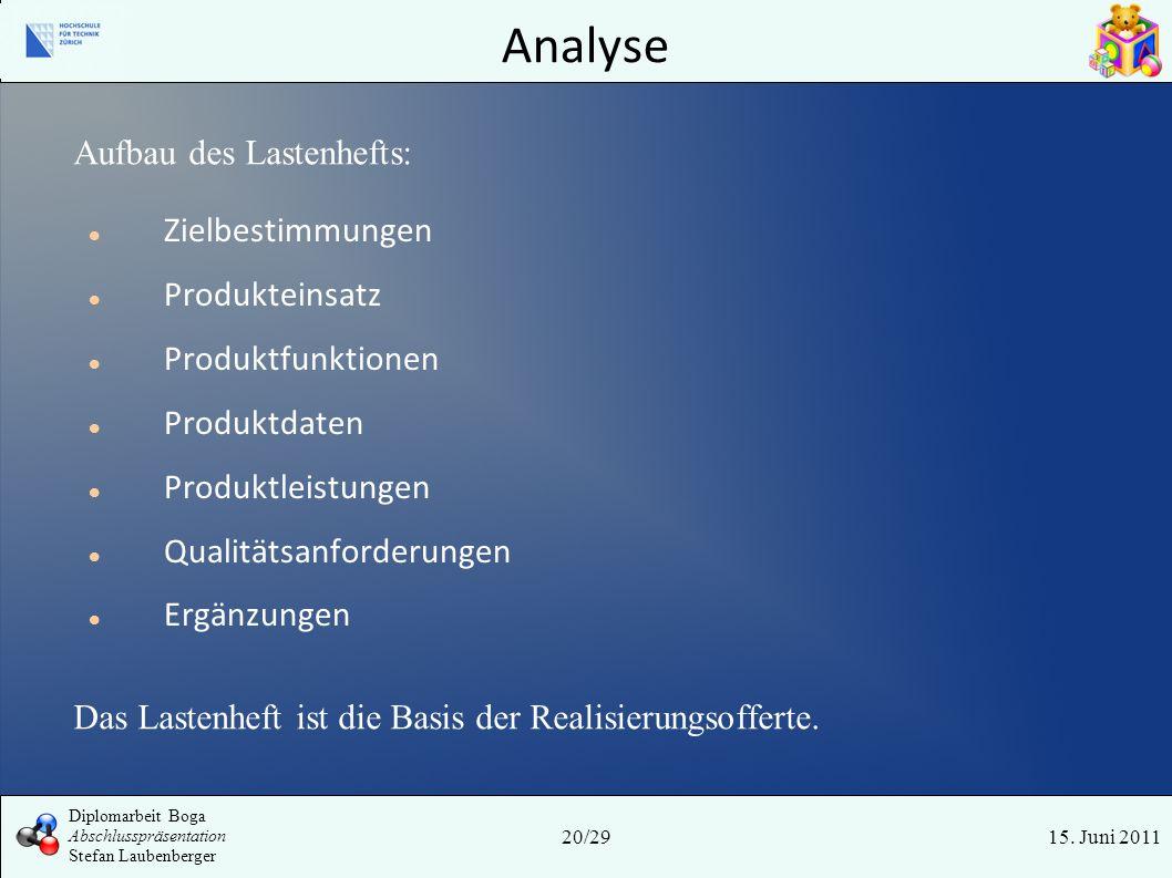 Analyse Aufbau des Lastenhefts: Zielbestimmungen Produkteinsatz
