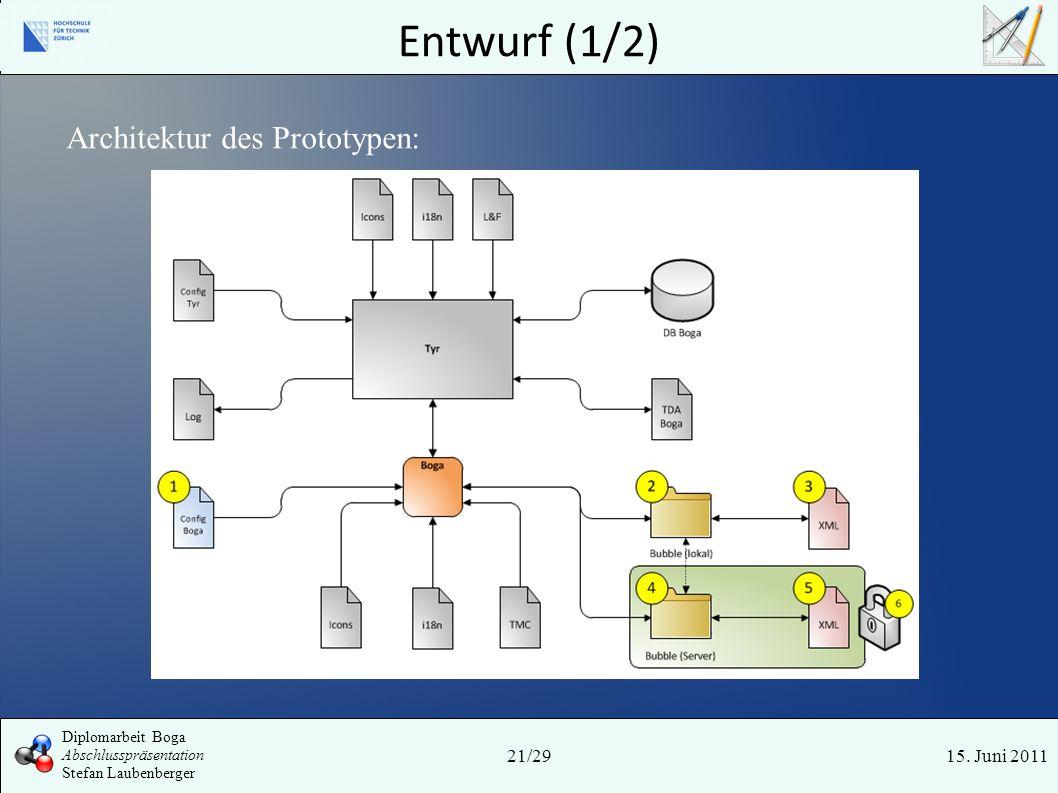 Entwurf (1/2) Architektur des Prototypen: Tyr 21/29 15. Juni 2011