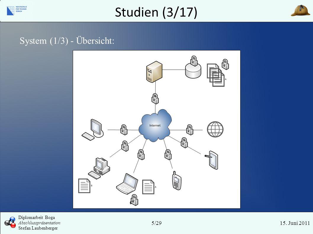 Studien (3/17) System (1/3) - Übersicht: Tyr 5/29 15. Juni 2011
