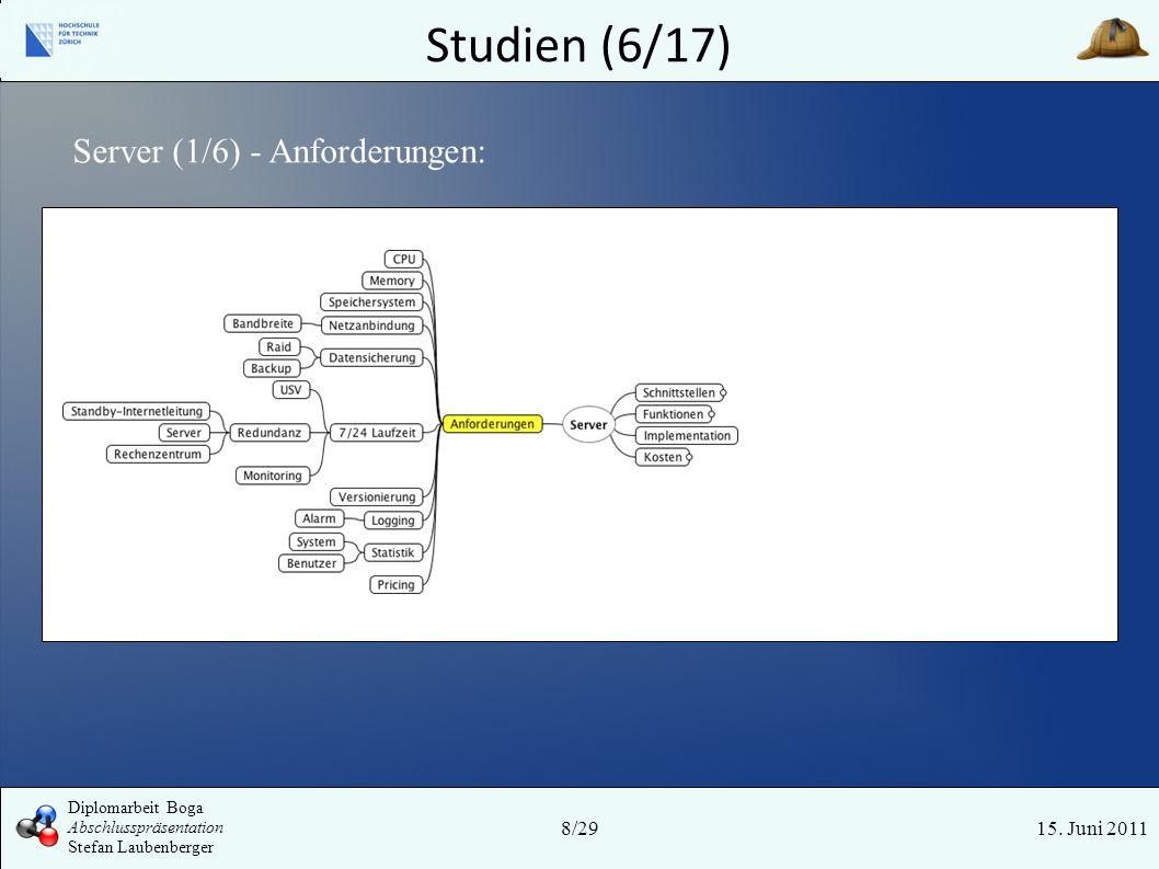 Studien (6/17) Server (1/6) - Anforderungen: Tyr 8/29 15. Juni 2011