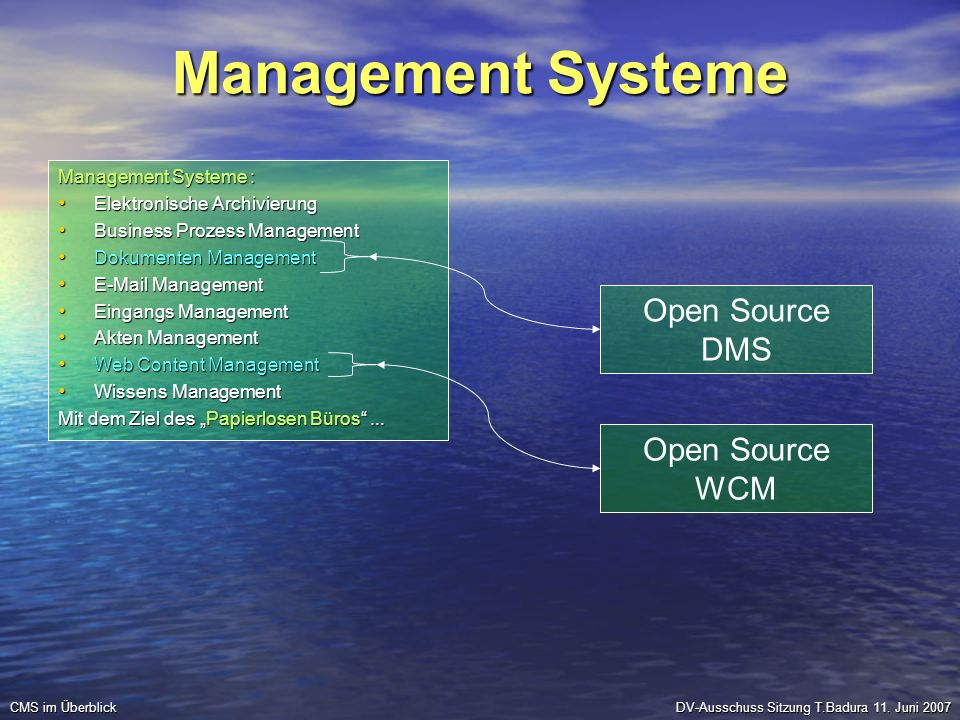 Management Systeme Open Source DMS Open Source WCM