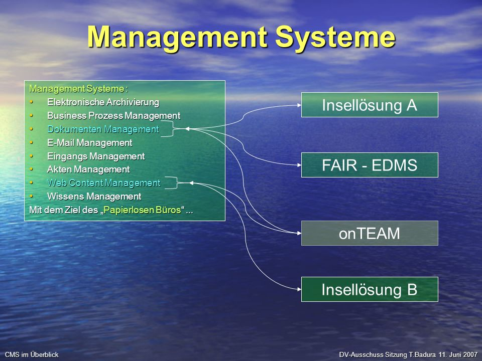 Management Systeme Insellösung A FAIR - EDMS onTEAM Insellösung B
