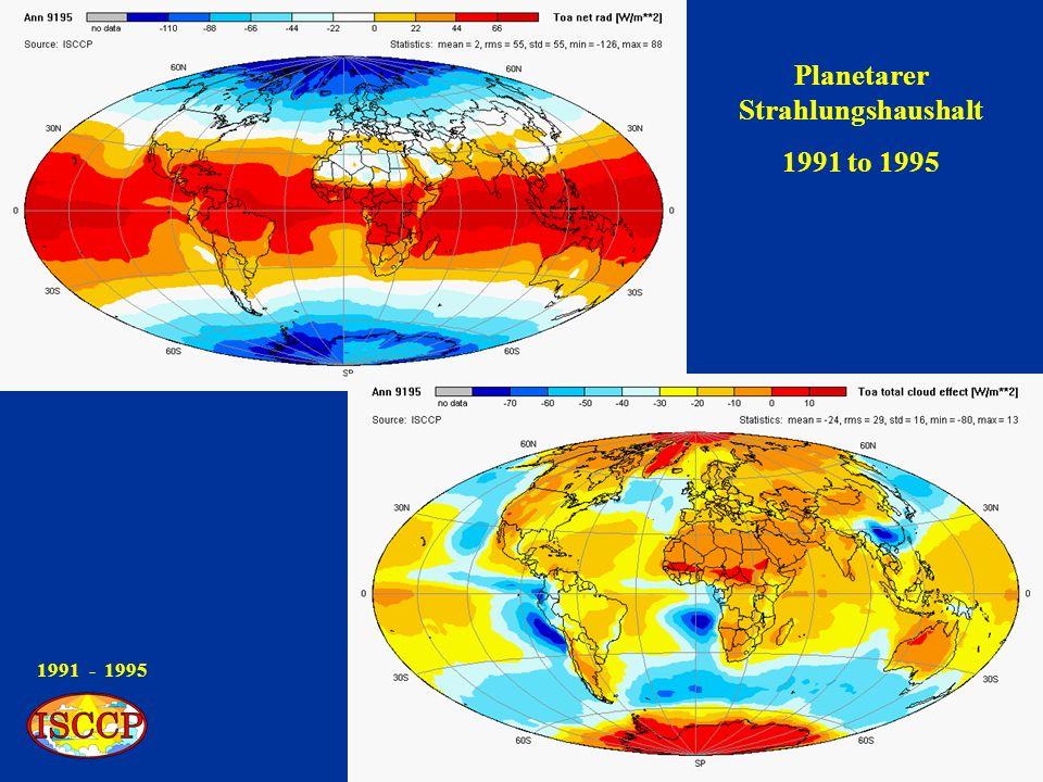 Planetarer Strahlungshaushalt