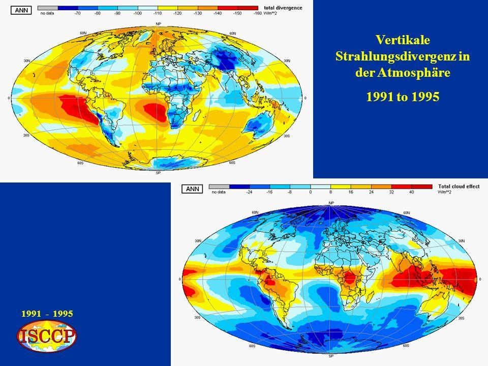 Vertikale Strahlungsdivergenz in der Atmosphäre