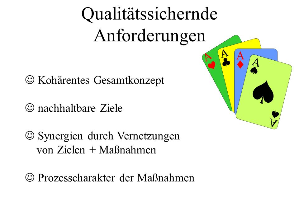 Qualitätssichernde Anforderungen