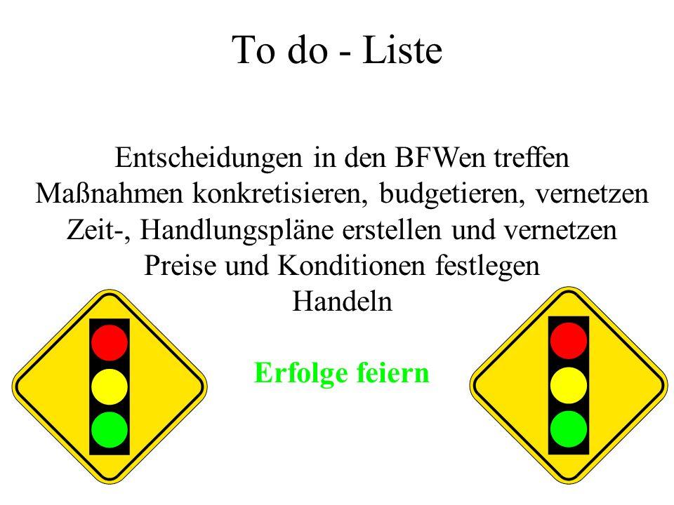 To do - Liste Entscheidungen in den BFWen treffen