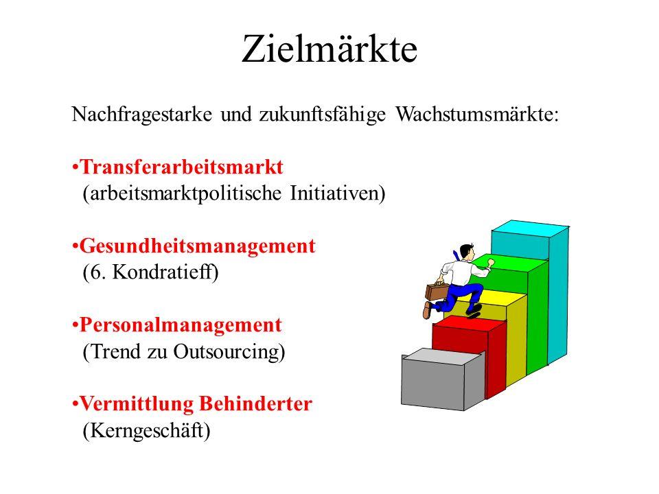 Zielmärkte Nachfragestarke und zukunftsfähige Wachstumsmärkte: