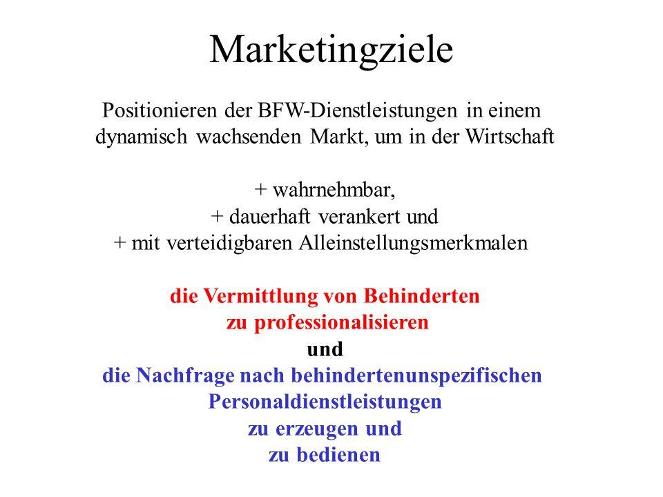 Marketingziele Positionieren der BFW-Dienstleistungen in einem