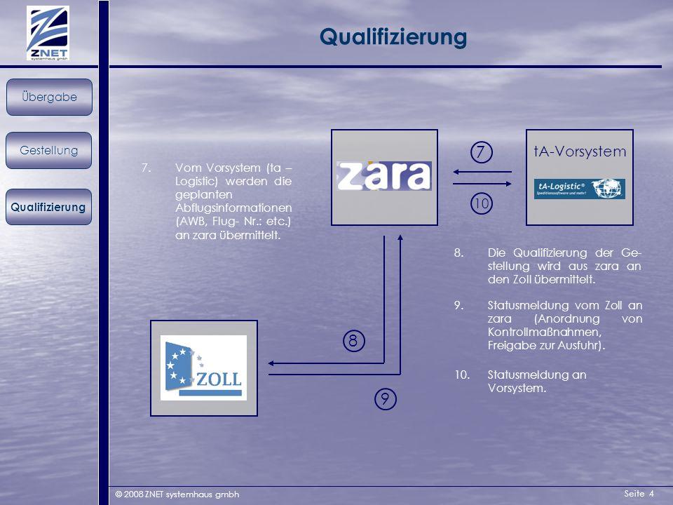Qualifizierung 7 8 9 tA-Vorsystem 10 Übergabe Gestellung