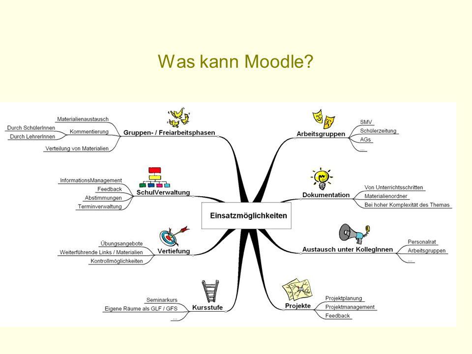 Was kann Moodle