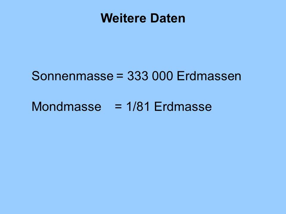 Weitere Daten Mondmasse = 1/81 Erdmasse