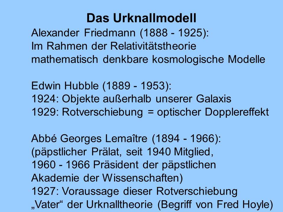 Das Urknallmodell Alexander Friedmann (1888 - 1925):