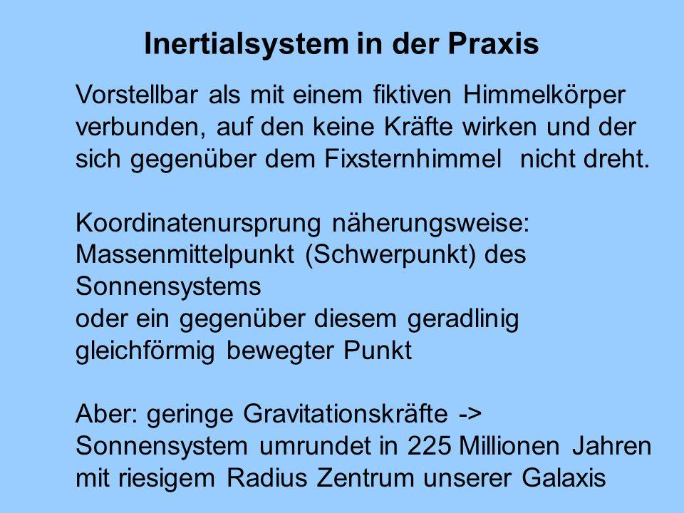 Inertialsystem in der Praxis