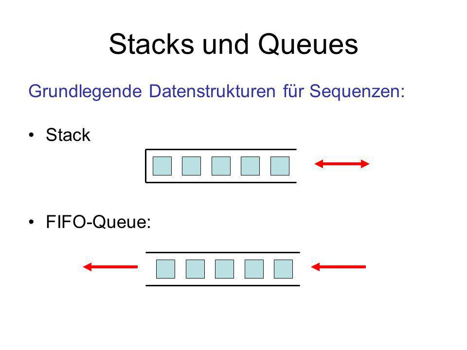 Stacks und Queues Grundlegende Datenstrukturen für Sequenzen: Stack