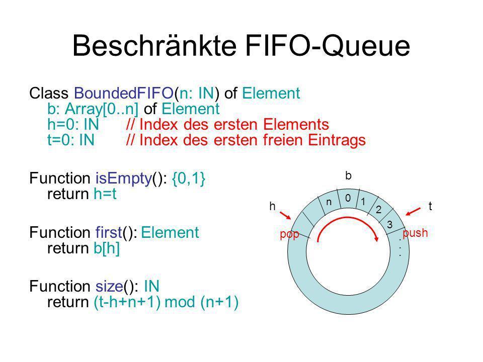 Beschränkte FIFO-Queue