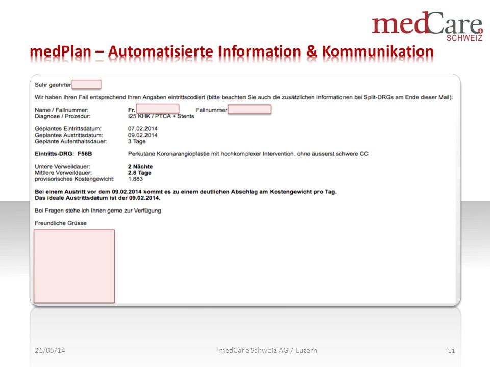 medPlan – Automatisierte Information & Kommunikation