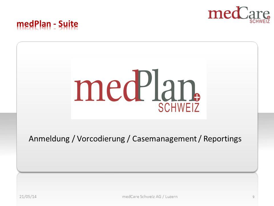 medPlan - Suite Anmeldung / Vorcodierung / Casemanagement / Reportings