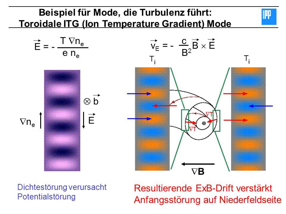 Resultierende ExB-Drift verstärkt Anfangsstörung auf Niederfeldseite