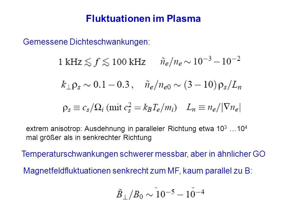 Fluktuationen im Plasma