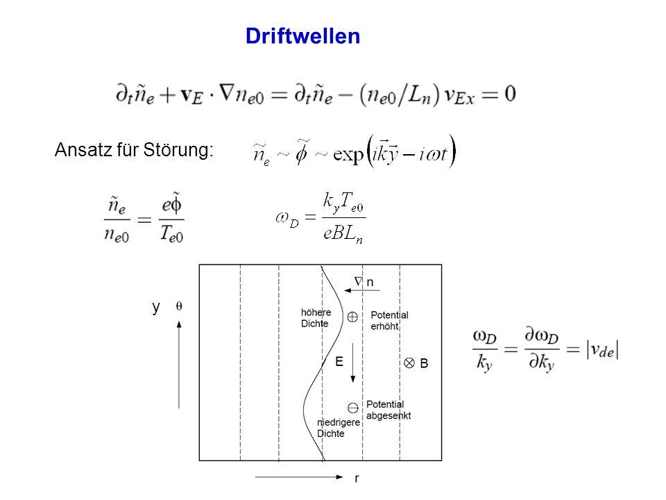 Driftwellen Ansatz für Störung: y -i om ne1 = ne0/Ln vEx