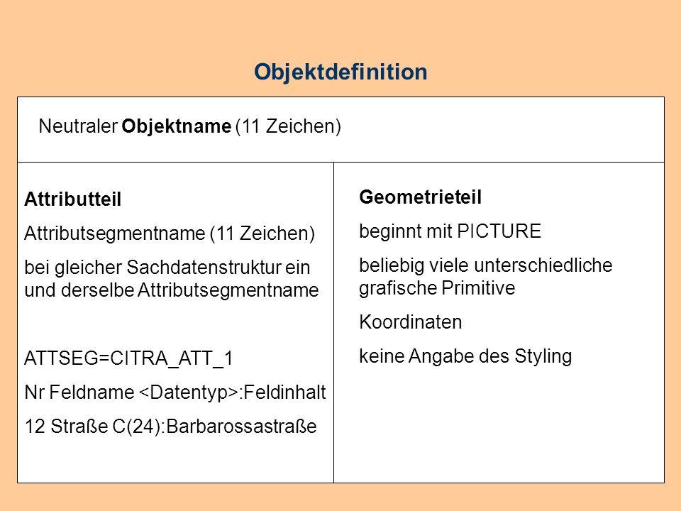 Objektdefinition Neutraler Objektname (11 Zeichen) Attributteil