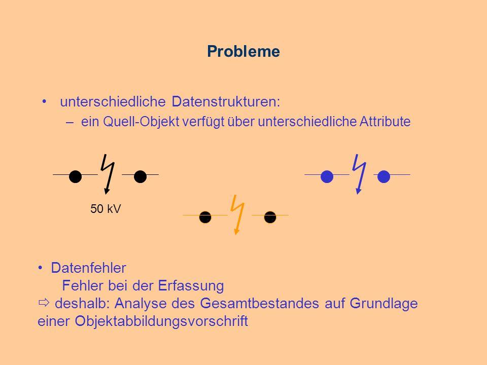 Probleme unterschiedliche Datenstrukturen: Datenfehler