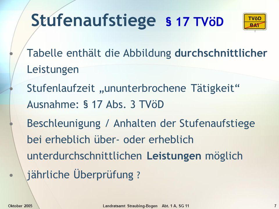 Stufenaufstiege § 17 TVöD