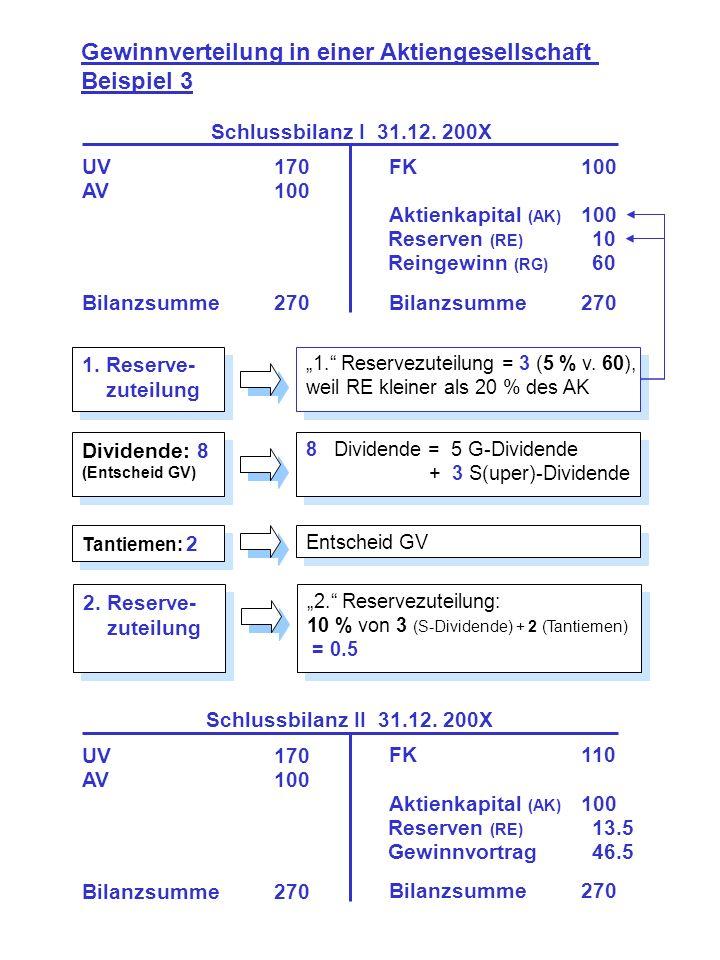 Gewinnverteilung in einer Aktiengesellschaft Beispiel 3