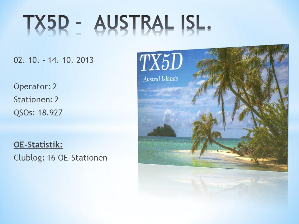 TX5D – AUSTRAL ISL. 02. 10. – 14. 10. 2013 Operator: 2 Stationen: 2