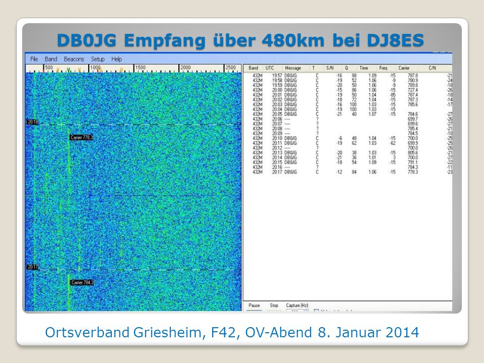 DB0JG Empfang über 480km bei DJ8ES