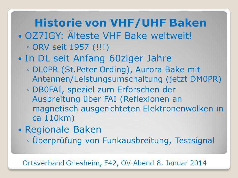 Historie von VHF/UHF Baken