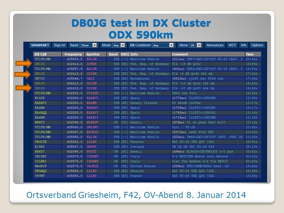 DB0JG test im DX Cluster ODX 590km
