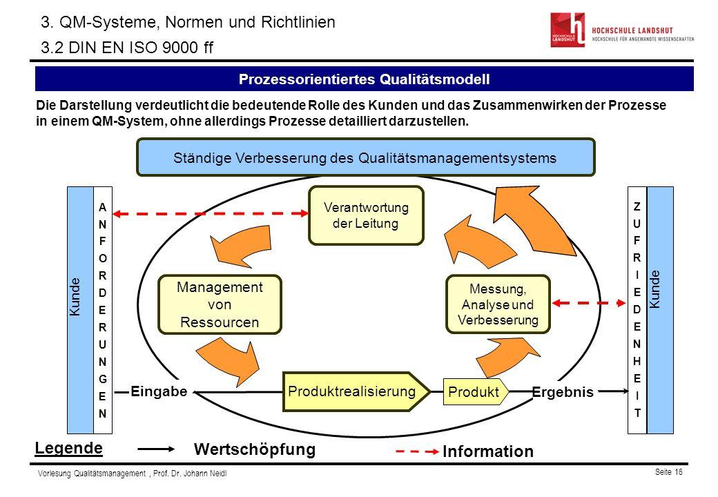 Prozessorientiertes Qualitätsmodell