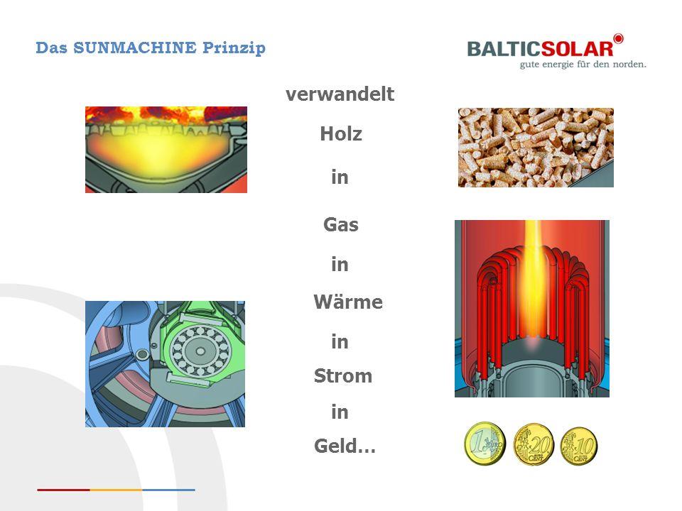 verwandelt Holz in Gas in Wärme in Strom in Geld…