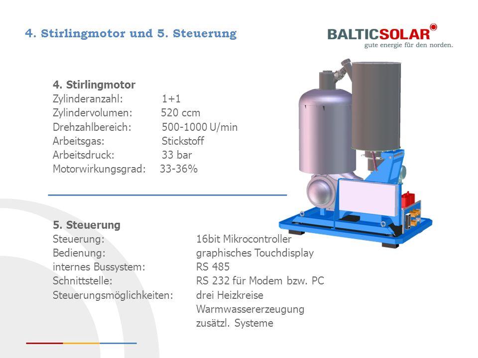 4. Stirlingmotor und 5. Steuerung
