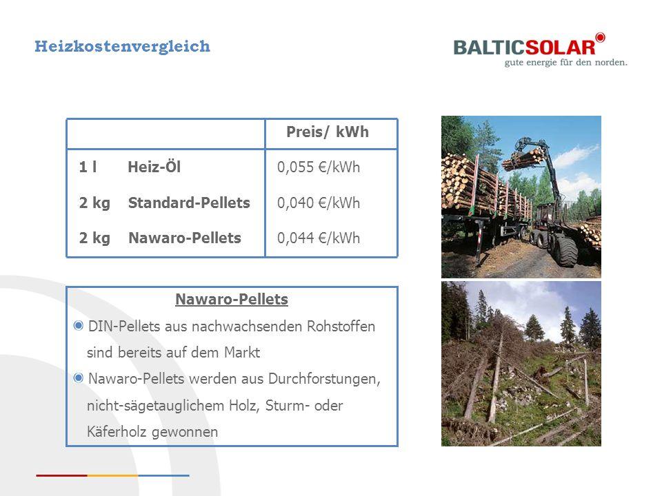Heizkostenvergleich Preis/ kWh 1 l Heiz-Öl 0,055 €/kWh