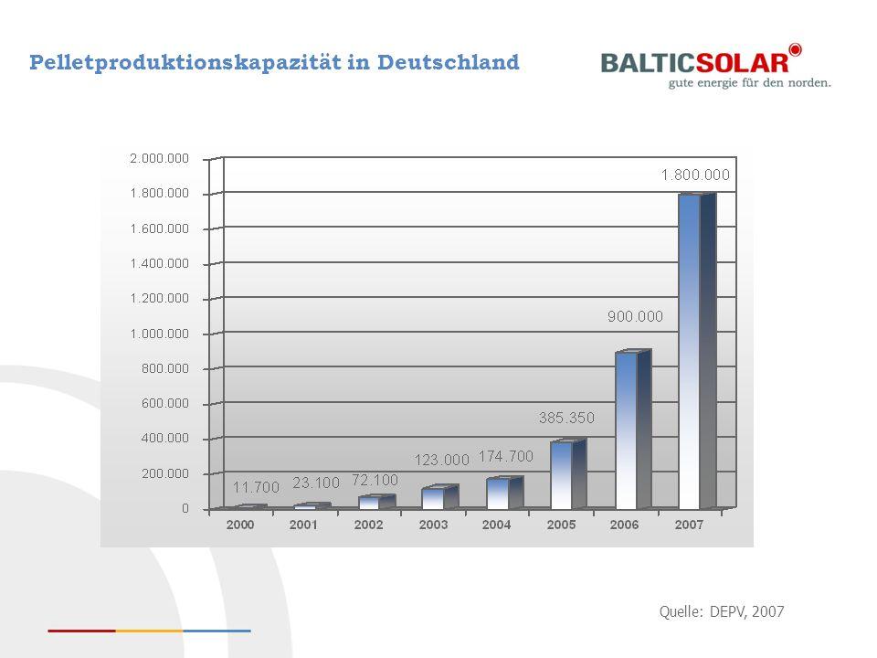 Pelletproduktionskapazität in Deutschland