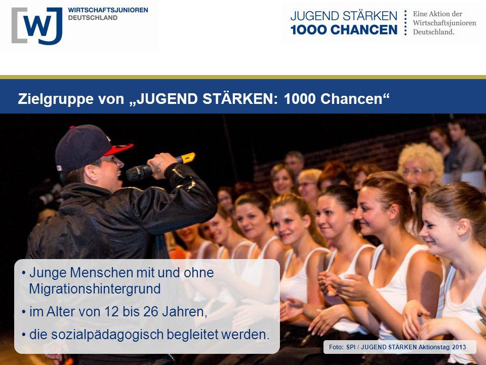 """Zielgruppe von """"JUGEND STÄRKEN: 1000 Chancen"""