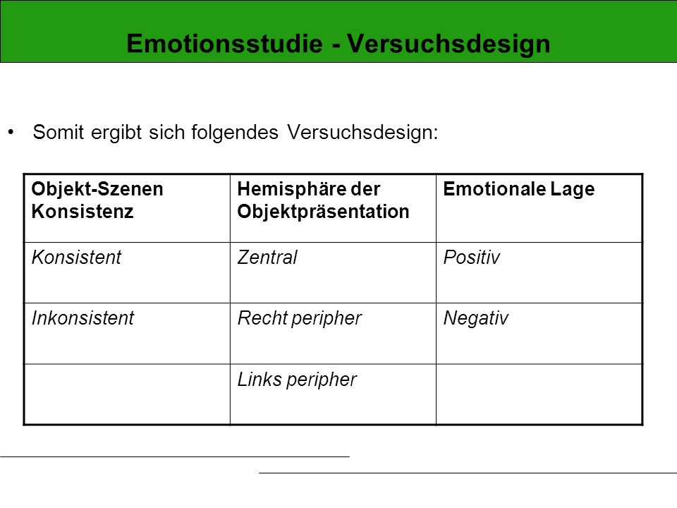 Emotionsstudie - Versuchsdesign