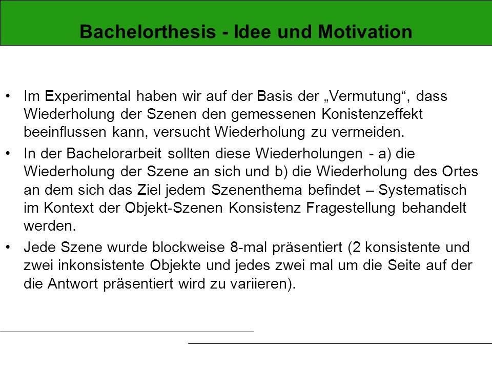 Bachelorthesis - Idee und Motivation