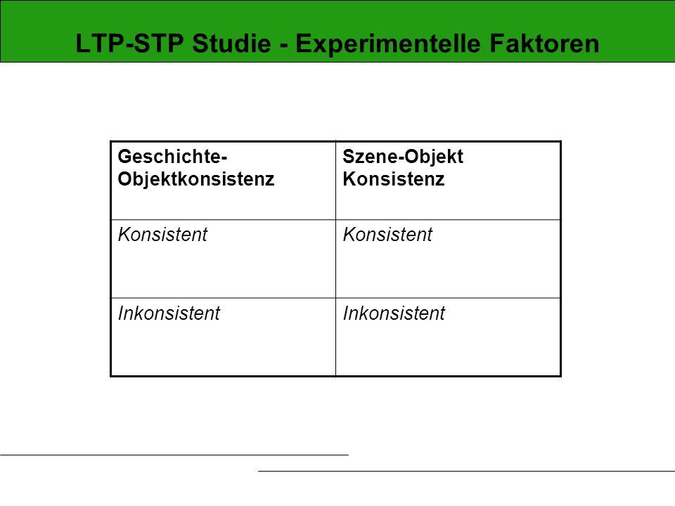 LTP-STP Studie - Experimentelle Faktoren