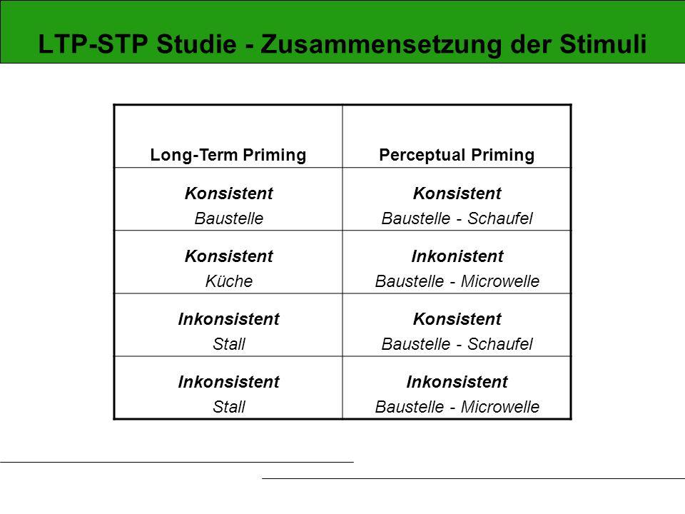 LTP-STP Studie - Zusammensetzung der Stimuli
